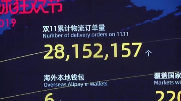 Szinglik-napja vásárlási láz Kínában
