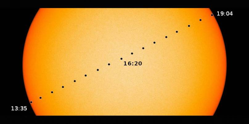 Mercury is now  passing in front of the sun
