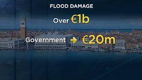 Venezia ammalata di acqua alta e di turisti