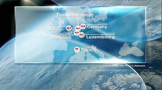 المنظمة العالمية للأرصاد الجوية