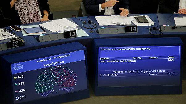 نتائج تصويت البرلمان الأوروبي على قرار إعلان حالة الطوارئ المناخية والبيئية في العالم