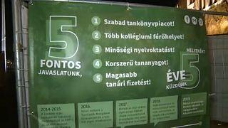 Hallgatói küzdelem a szabad magyar oktatásért