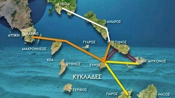 Τα ενεργειακά «έξυπνα» νησιά του Αιγαίου