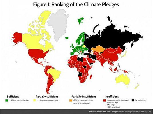Uluslararası Ekoloji Fonu (FEU)