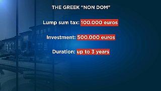 Adóelkerülés görög módra