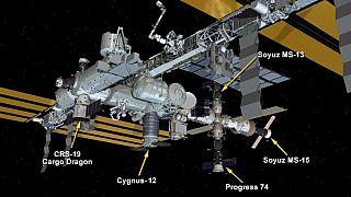 Συνωστισμός από σκάφη στον Διεθνή Διαστημικό Σταθμό