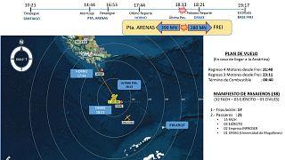 Details of the flight gone missing on December 10, 2019