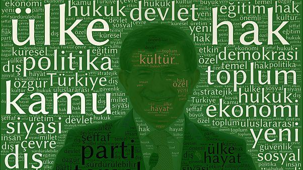 Ahmet Davutoğlu'nun kurduğu Gelecek Partisi programı