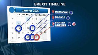 Brexit, i tempi di Londra
