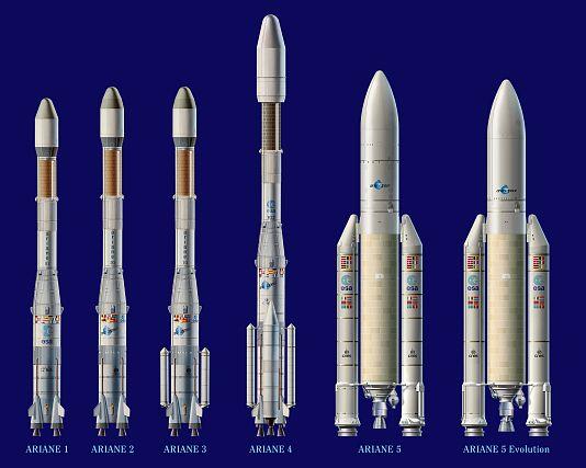 ESA - David Ducros