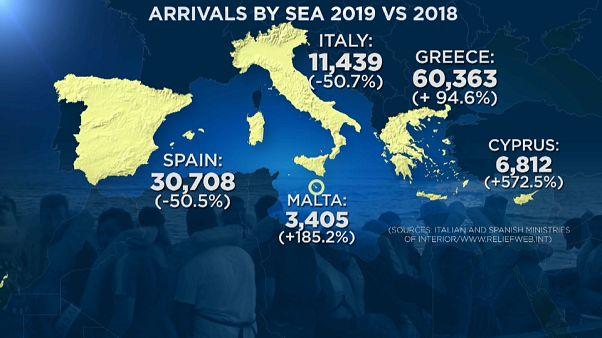 Sbarchi: dimezzati in Italia e Spagna nel 2019, crescono nel Mediterraneo est