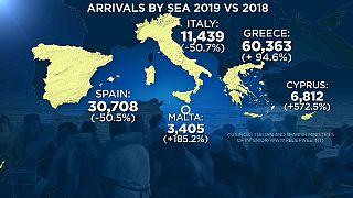 Migrants : baisse des traversées et des décès en mer