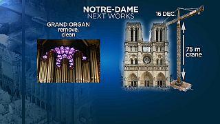 """Notre Dame: ecco la tabella dei lavori, ma la cattedrale """"è ancora a rischio"""""""