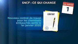 SNCF : ce qui change au 1er janvier 2020