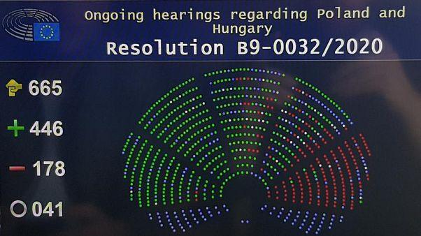 Horvát uniós elnökség: nem hiszünk a szankciókban a magyar és a lengyel ügyben