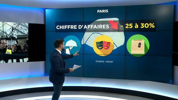 Réforme des retraites : combien les grèves ont-elles coûté à l'économie française?