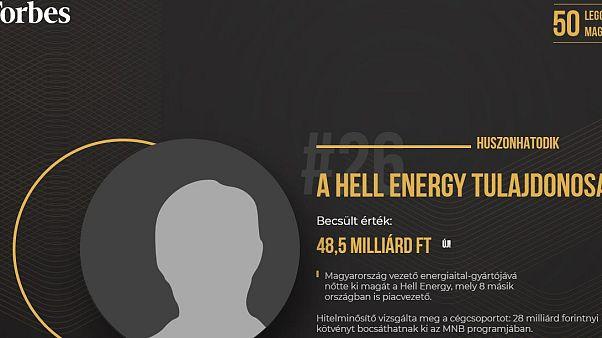 A leggazdagabb magyart bemutató lista 26. helyezettje, már név nélkül