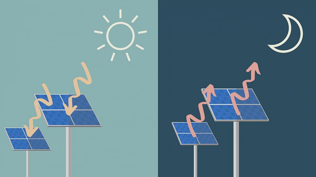 Reverse' solar panel technology still works when the sun goes down | Living
