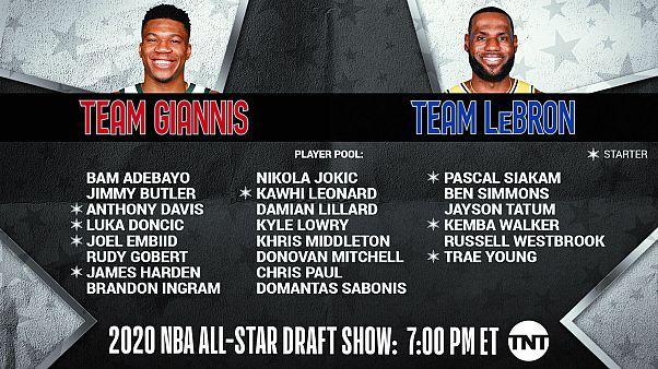 NBA All Star: Οι επιλογές Αντετοκούνμπο και Λεμπρόν
