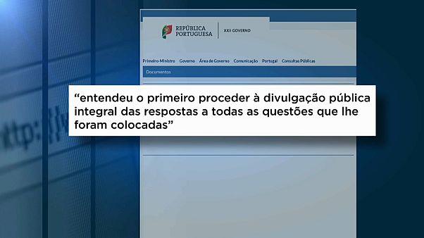 António Costa pode ter violado segredo de justiça no caso de Tancos