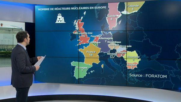 État des lieux du nucléaire en Europe