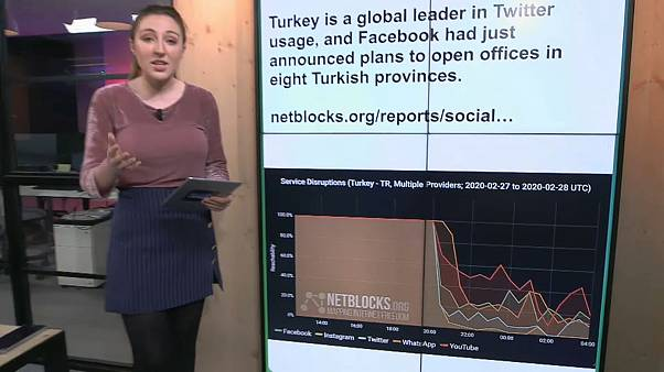 Turkey blocks social media access for 16 hours after Syria airstrike