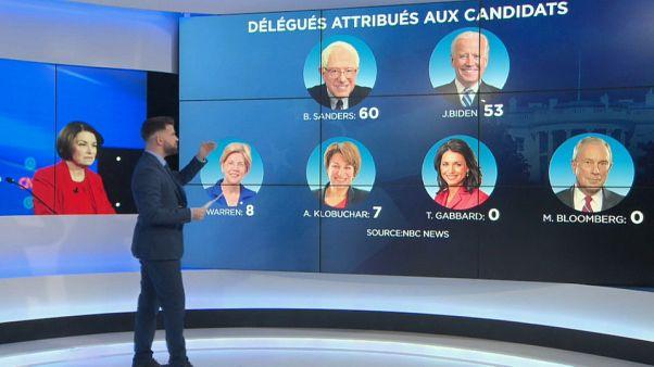 """Programmes, délégués... : les enjeux du """"Super Tuesday"""", étape cruciale des primaires démocrates"""