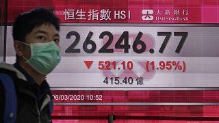 COVID-19: головная боль мировых рынков