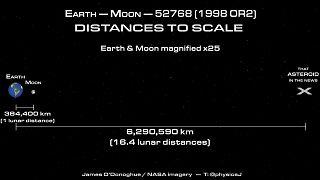 """A """"Veszélyesen közeli"""" áprilisi aszteroida valójában 16-szor messzebb lesz tőlünk, mint a Hold"""