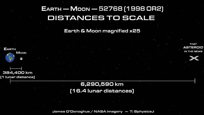 Dr James O'Donoghue/ NASA imagery / @physicsJ