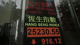 Hong Kong Financial Markets