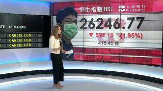 ¿Por qué se desploma la economía con la crisis del Coronavirus?