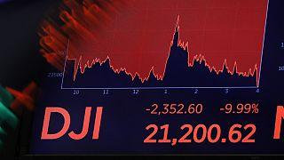 پنجشنبه سیاه وال استریت؛ سقوط تاریخی شاخص داو جونز پس از ۳۳ سال