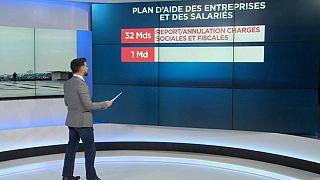 """La France """"en guerre économique"""" : le détail des 45 milliards d'euros mobilisés"""