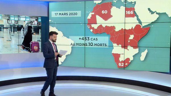"""Covid-19 : l'Afrique """"doit se préparer au pire"""", alors que le nombre de cas augmente"""