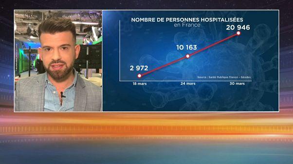 Coronavirus : en combien de temps le confinement produit-il des effets?