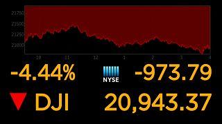Новое падение индексов в США