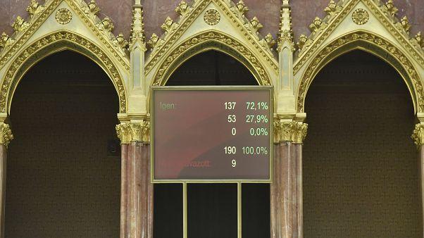 A koronavírus elleni védekezésről szóló szavazás eredménye a magyar parlamentben