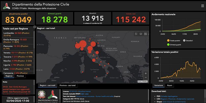 Proteção Civl de Itália