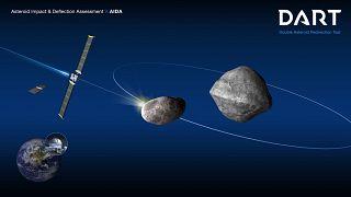 NASA, Dünya'ya düşme ihtimali olan göktaşına uzay aracıyla çarparak yön verecek