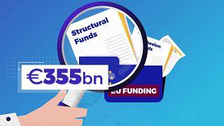 Структурные фонды  - на борьбу с ковидом