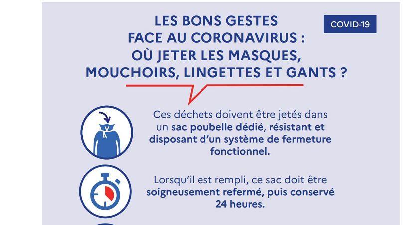 Ministero della transizione ecologica e della solidarietà francese