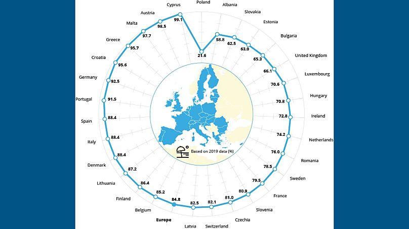 Европейское агентство по окружающей среде