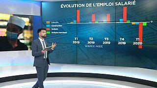 Alerte rouge pour le chômage en France