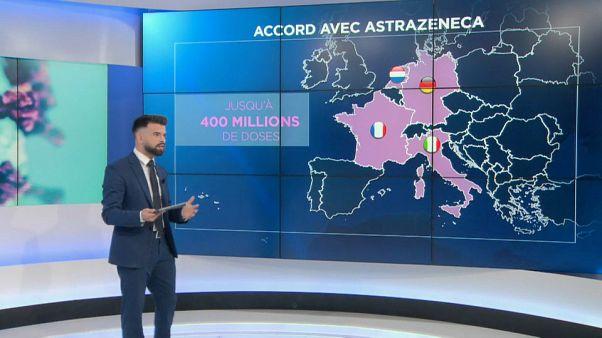 L'Europe tente de sécuriser son approvisionnement pour un possible vaccin contre le coronavirus