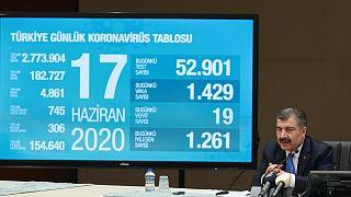 Sağlık Bakanı Fahrettin Koca koronavirüs salgını ile ilgili açıklamalarda bulundu