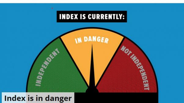"""The """"independence barometer"""" set up by Index.hu which has now been increased to """"in danger"""" amid concerns over editorial independence."""