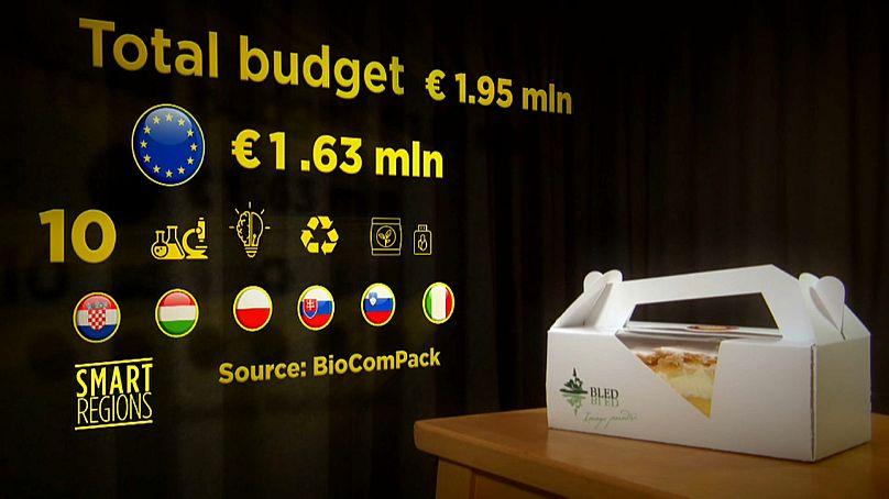 BioComPack