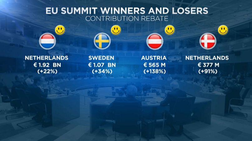 Grafica Euronews.