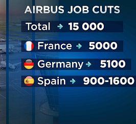 © Euronews